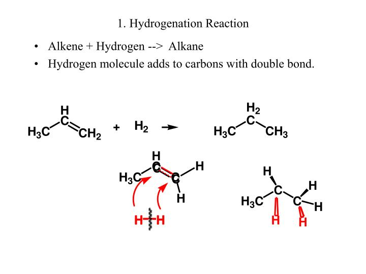 1 hydrogenation reaction
