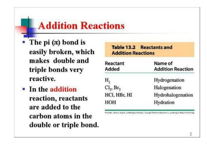 Alkene reactions1