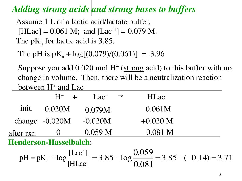 A 1.50 L buffer solution is 0.250 M HF and 0.250 M NaF