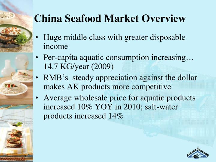 China Seafood Market Overview