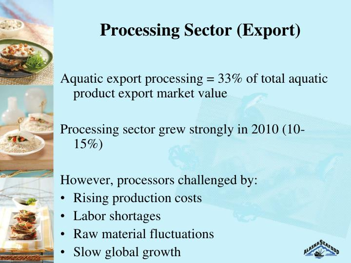 Processing Sector (Export)