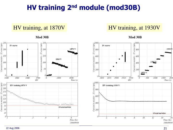 HV training 2