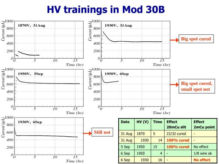 HV trainings in Mod 30B