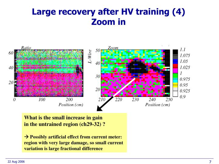 Large recovery after HV training (4)