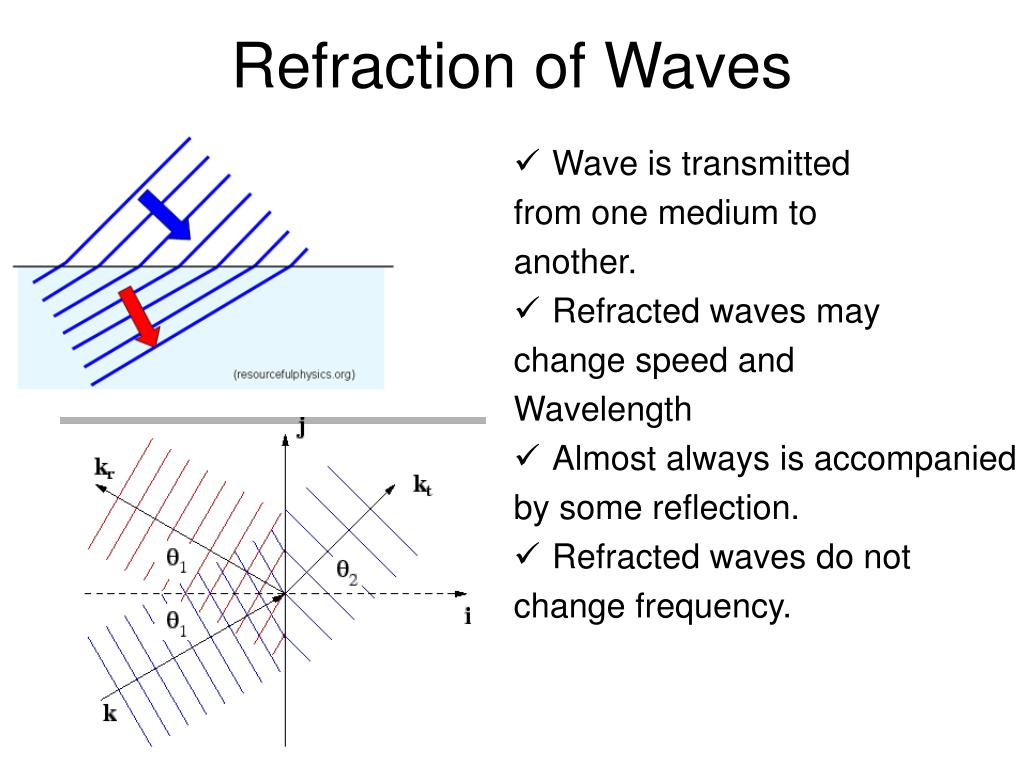 PPT - AP Physics B (Princeton 15 & Giancoli 11 & 12 ...