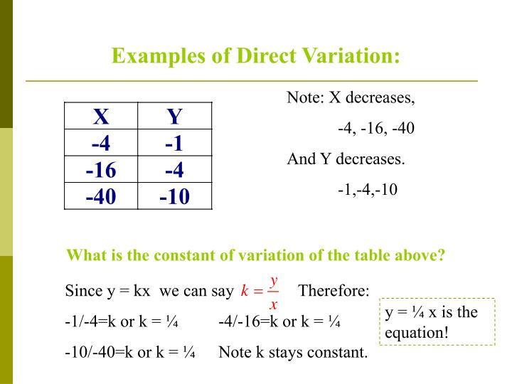 Ppt Direct Variation Powerpoint Presentation Id 3217964
