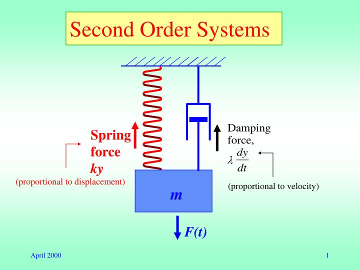 second order systems n.