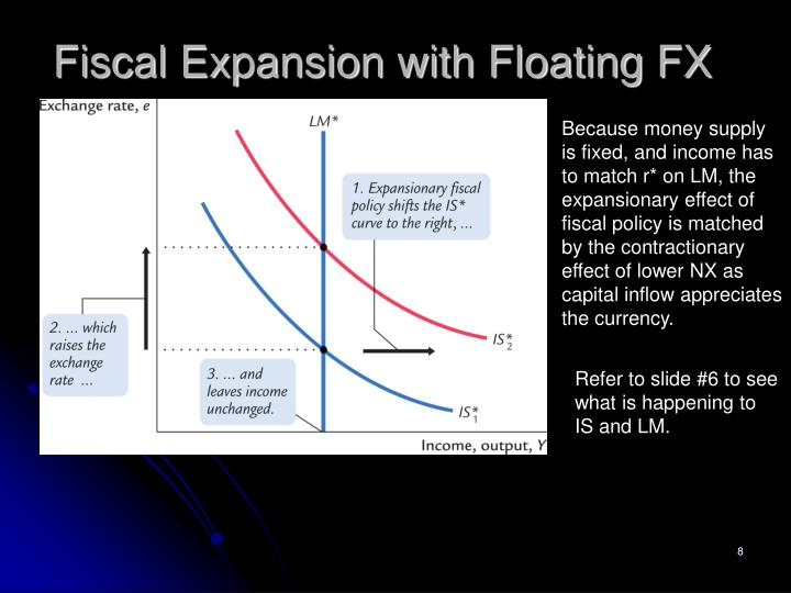 Fiscal Expansion with Floating FX