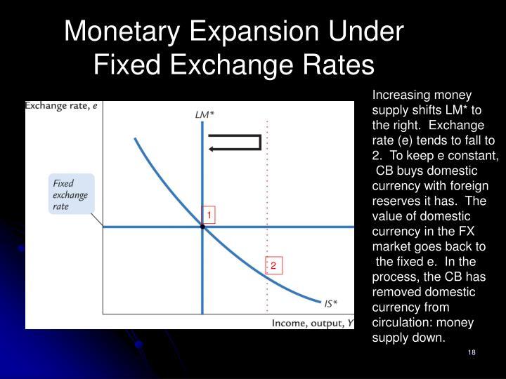 Monetary Expansion Under Fixed Exchange Rates
