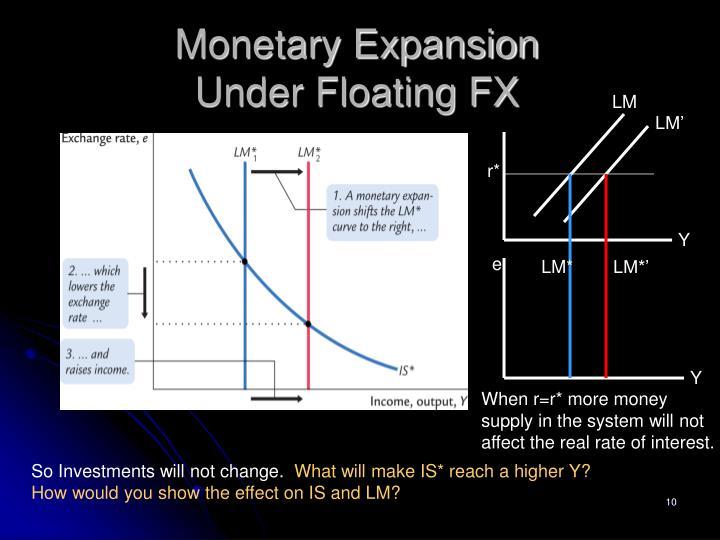 Monetary Expansion Under Floating FX