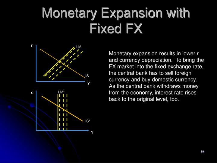 Monetary Expansion with Fixed FX