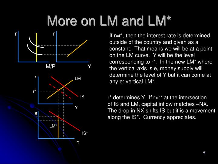 More on LM and LM*