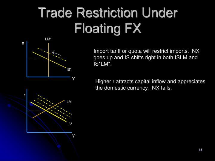 Trade Restriction Under Floating FX