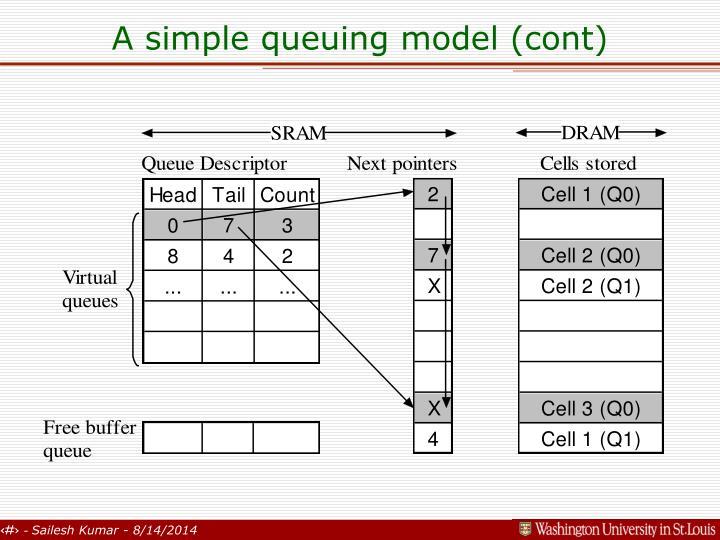 A simple queuing model (cont)