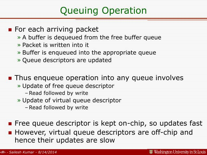 Queuing Operation