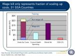 wage bill only represents fraction of scaling up costs 31 ssa countries