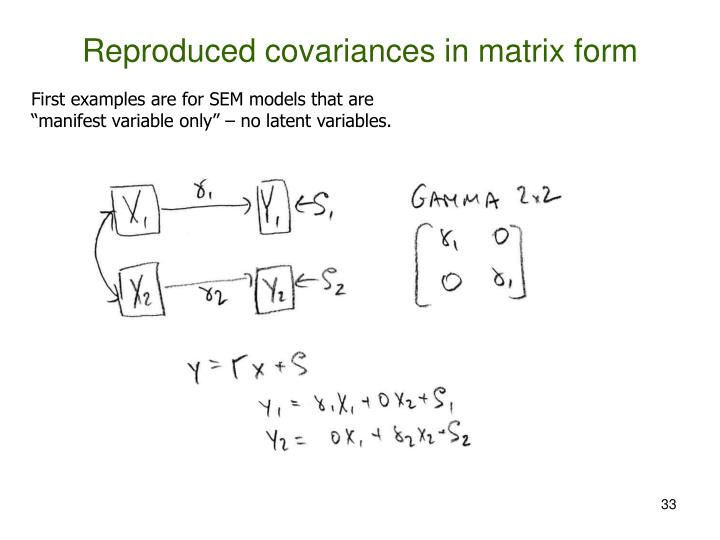 Reproduced covariances in matrix form