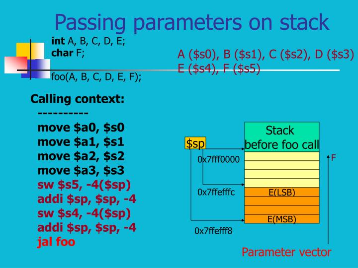 Passing parameters on stack