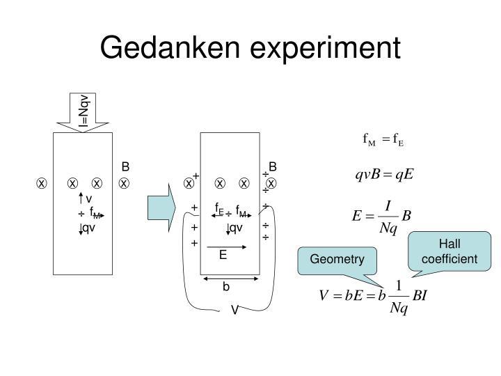 Gedanken experiment