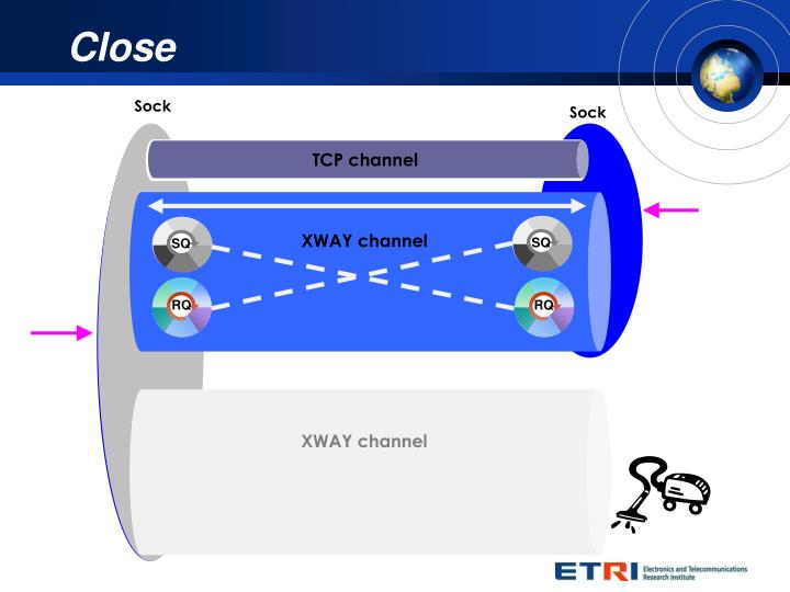 TCP channel