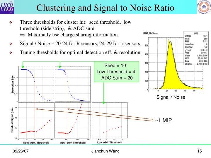 Clustering and Signal to Noise Ratio