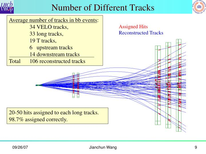 Number of Different Tracks