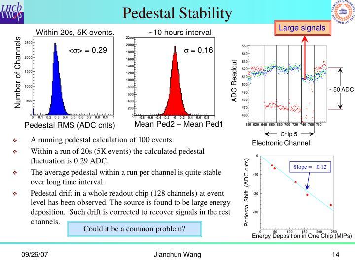 Pedestal Stability