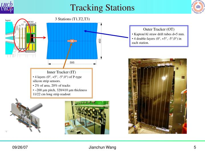 Tracking Stations