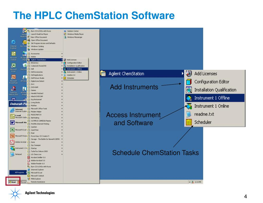 PPT - Introduction to the HPLC ChemStation and Acquisition