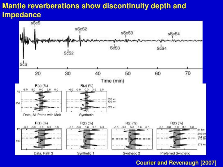 Mantle reverberations show discontinuity depth and impedance