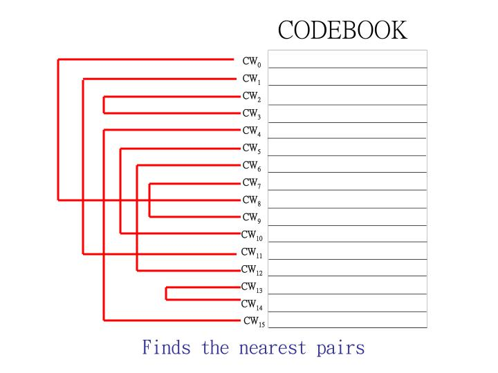 Finds the nearest pairs