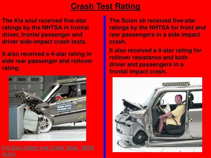 Crash Test Rating