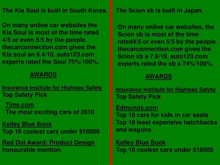 The Kia Soul is built in South Korea.