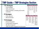 tmp guide tmp strategies section