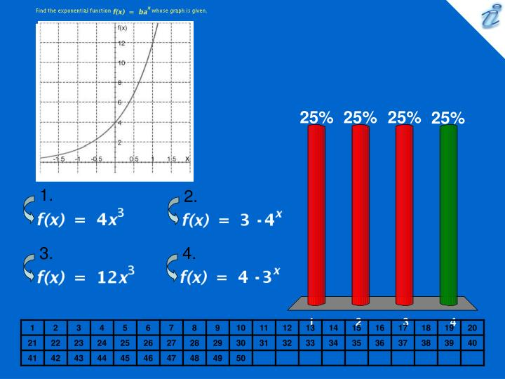 Find the exponential function image whose graph is given applet