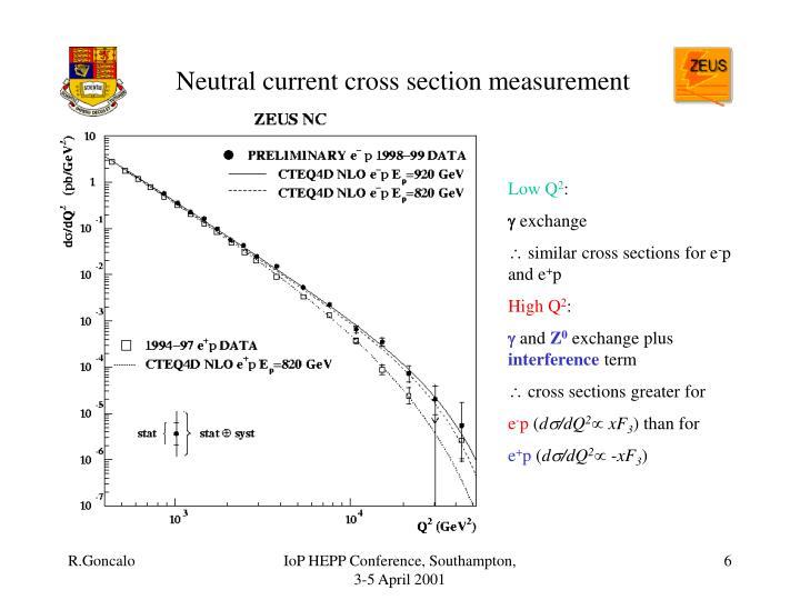 Neutral current cross section measurement