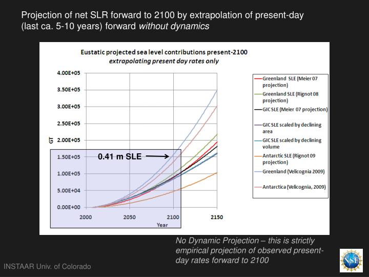 Projection of net SLR forward to 2100 by extrapolation of present-day (last ca. 5-10 years) forward