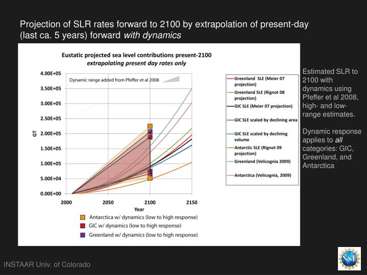 Projection of SLR rates forward to 2100 by extrapolation of present-day (last ca. 5 years) forward