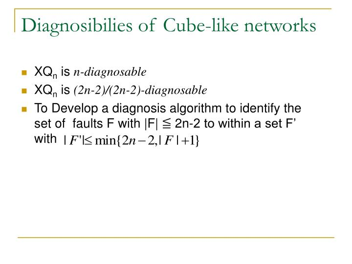 Diagnosibilies of Cube-like networks