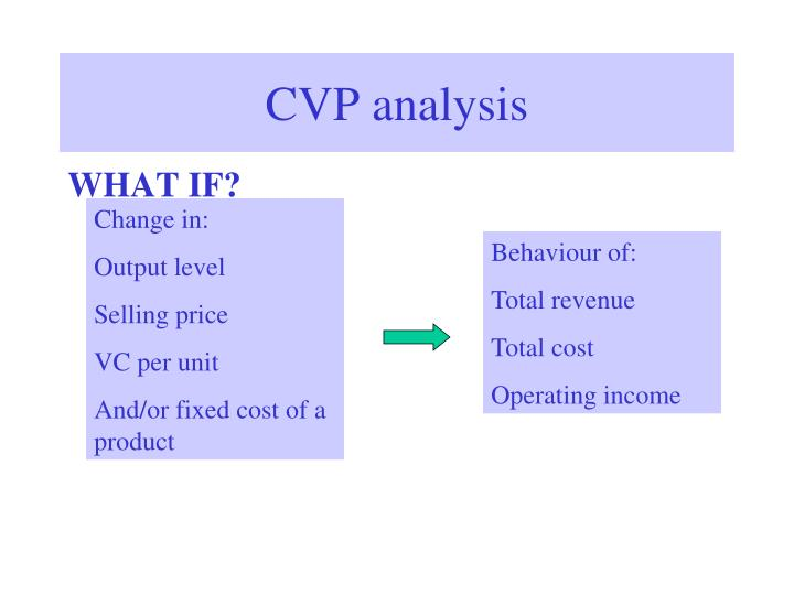 cvp analysis essay Cvp analysis cvp analysis project description assignment 2: discussion—cvp analysis review decision case 1 (steve and linda hom) starting on page 984 of your text.