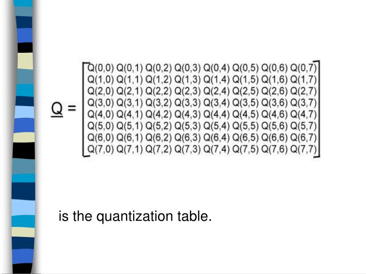 is the quantization table.