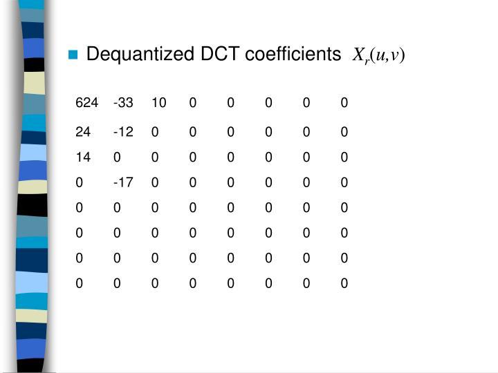 Dequantized DCT coefficients