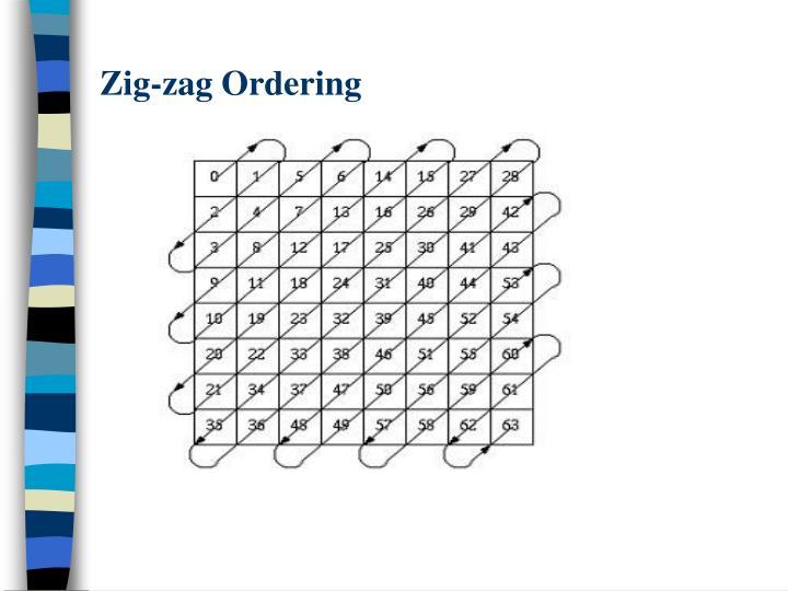 Zig-zag Ordering