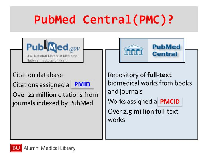 PubMed Central(PMC)?