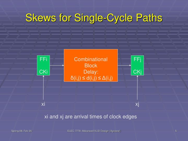 Skews for Single-Cycle Paths