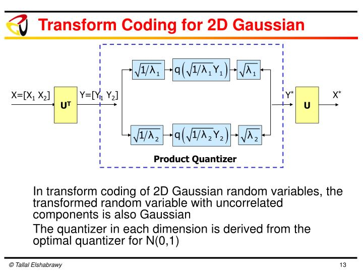 research paper related to 2d transformations c code The standard industrial classification codes that appear in a company's disseminated edgar filings indicate the company's type of business these codes are also used in the division of corporation finance as a basis for assigning review responsibility for the company's filings.