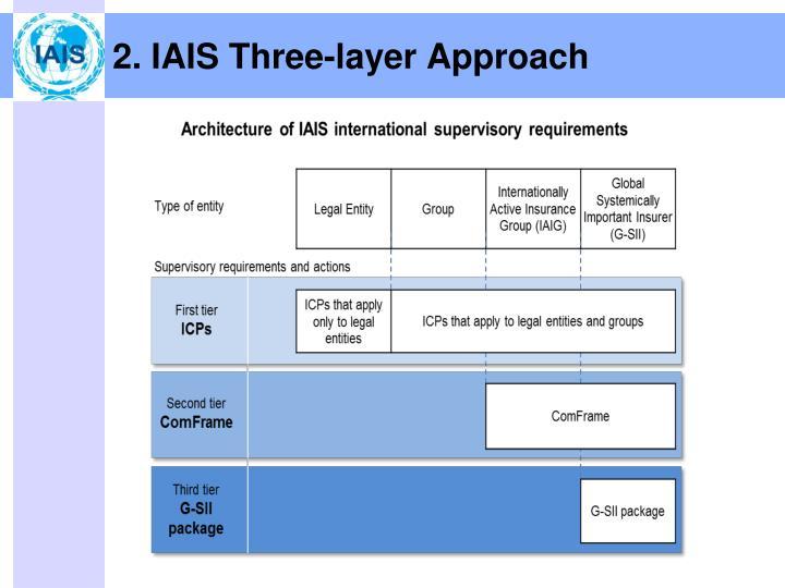 2. IAIS Three-layer Approach