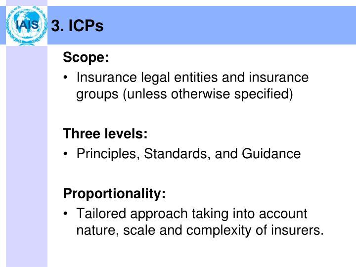 3. ICPs