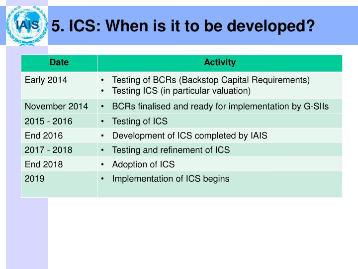5. ICS: When is it to be developed?