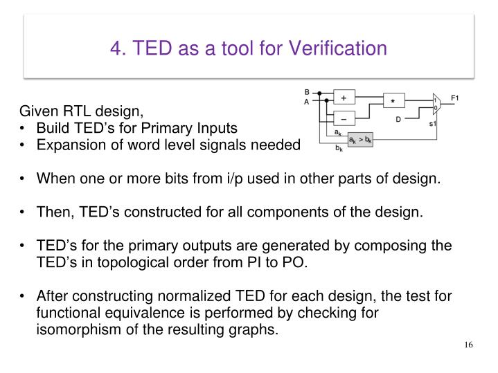 4. TED as a tool for Verification